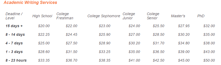 123homework.com prices